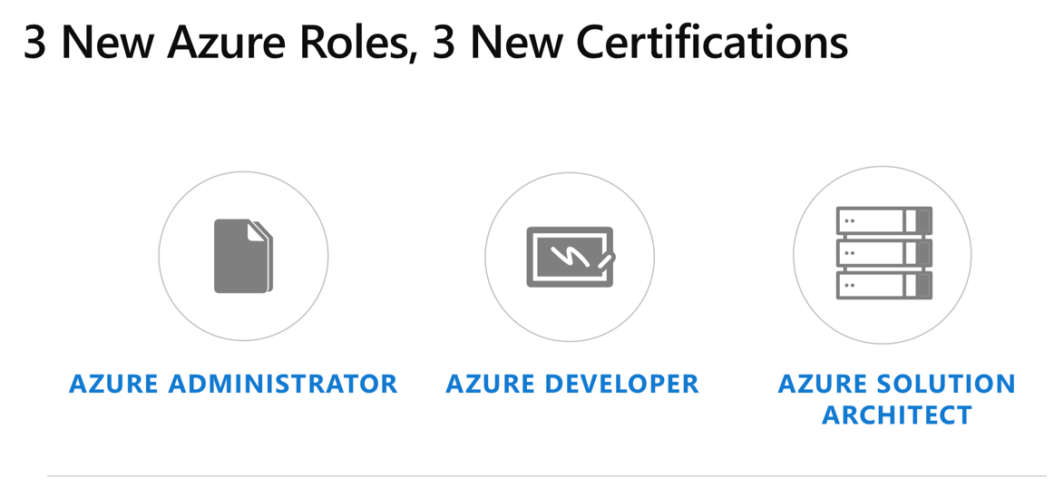 New Microsoft Azure Certification Paths Coming In 2018 Jagdish